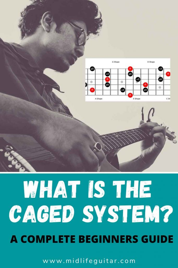 What is The CAGED System?